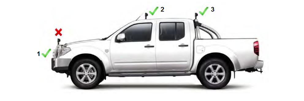 Making sense of light bar laws in each state the lap year vic positions 1 is ok but 2 and 3 are open to interpretation based on the first line of the led light bar section wa positions 1 2 and 3 are ok aloadofball Gallery